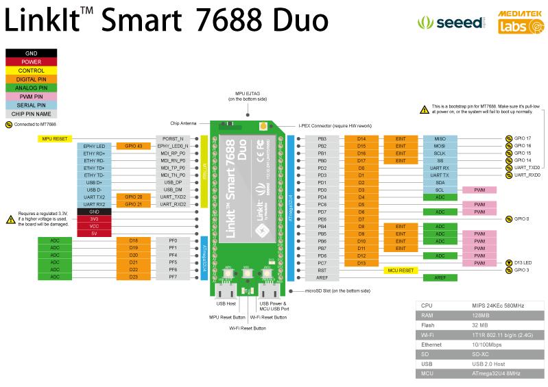 lintit_smart_7688-duo